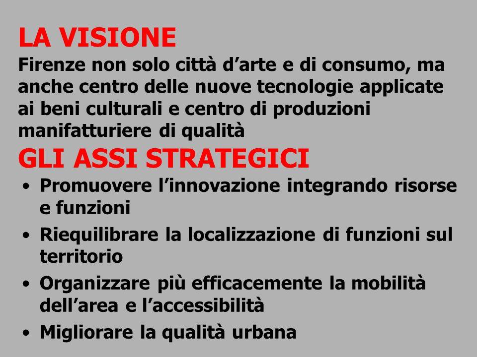 LA VISIONE Firenze non solo città darte e di consumo, ma anche centro delle nuove tecnologie applicate ai beni culturali e centro di produzioni manifa