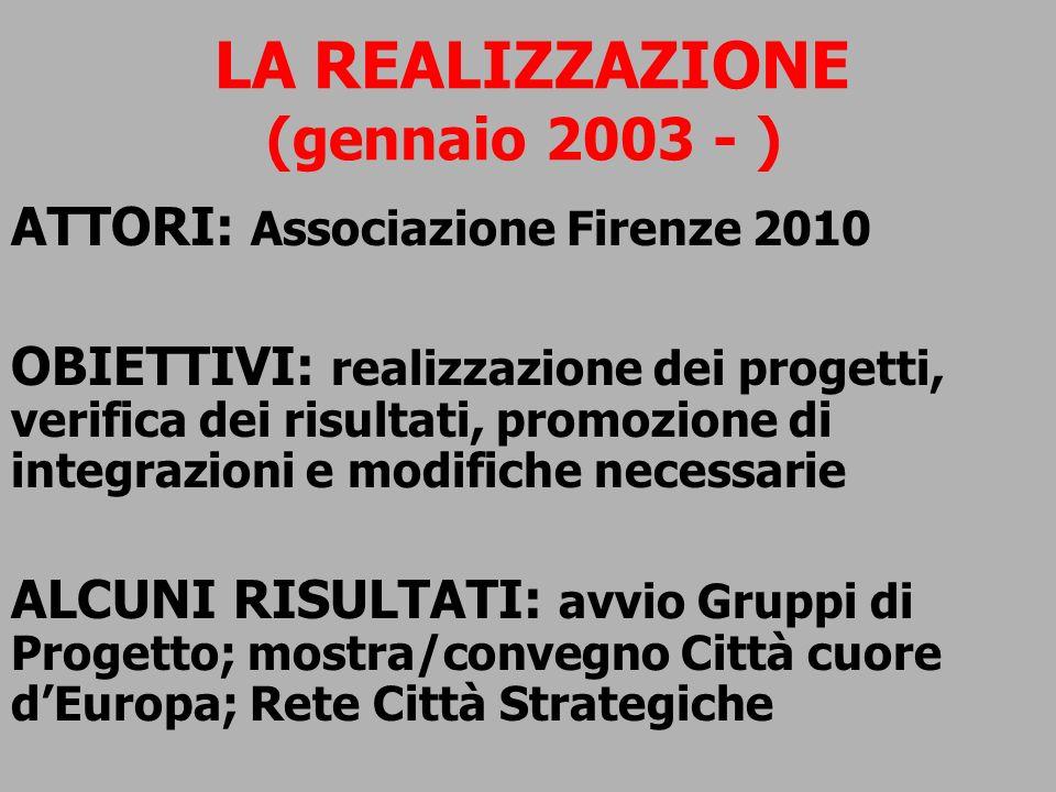 LA REALIZZAZIONE (gennaio 2003 - ) ATTORI: Associazione Firenze 2010 OBIETTIVI: realizzazione dei progetti, verifica dei risultati, promozione di inte