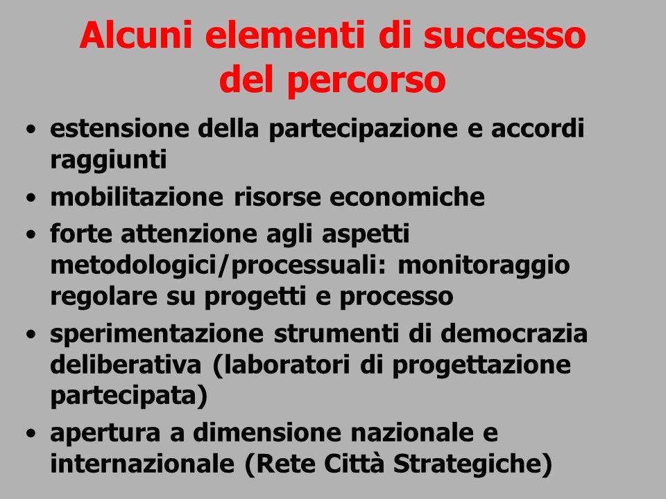 Alcuni elementi di successo del percorso estensione della partecipazione e accordi raggiunti mobilitazione risorse economiche forte attenzione agli as