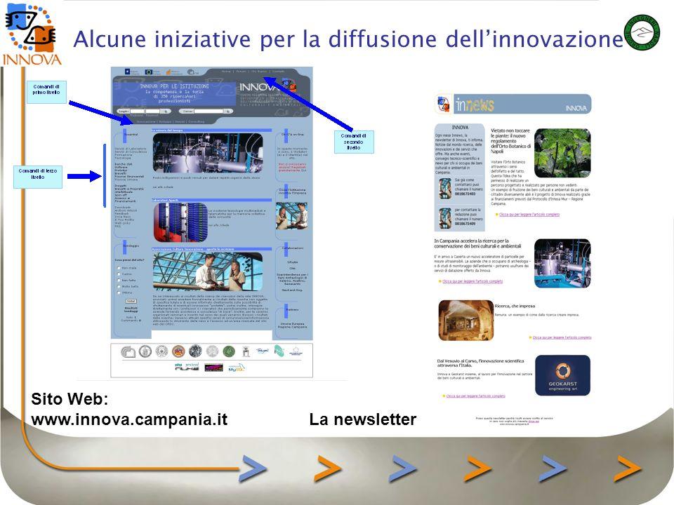 Alcune iniziative per la diffusione dellinnovazione La newsletter Sito Web: www.innova.campania.it