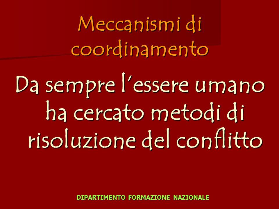Meccanismi di coordinamento Da sempre lessere umano ha cercato metodi di risoluzione del conflitto DIPARTIMENTO FORMAZIONE NAZIONALE