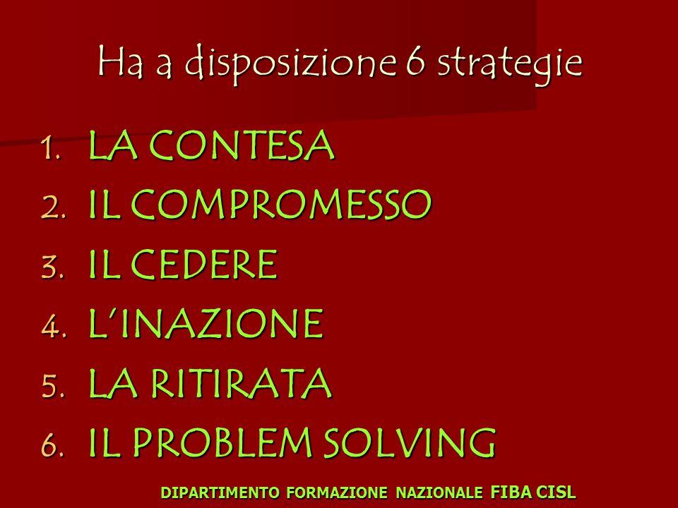 Ha a disposizione 6 strategie 1. LA CONTESA 2. IL COMPROMESSO 3.