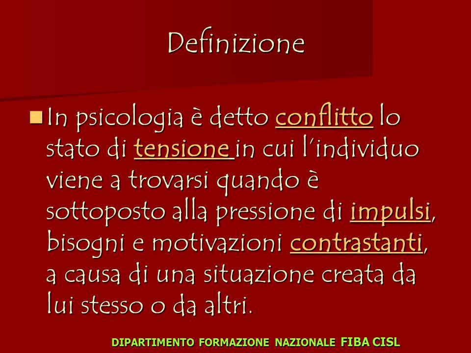 Definizione In psicologia è detto conflitto lo stato di tensione in cui lindividuo viene a trovarsi quando è sottoposto alla pressione di impulsi, bisogni e motivazioni contrastanti, a causa di una situazione creata da lui stesso o da altri.