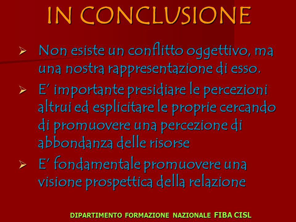 IN CONCLUSIONE Non esiste un conflitto oggettivo, ma una nostra rappresentazione di esso.