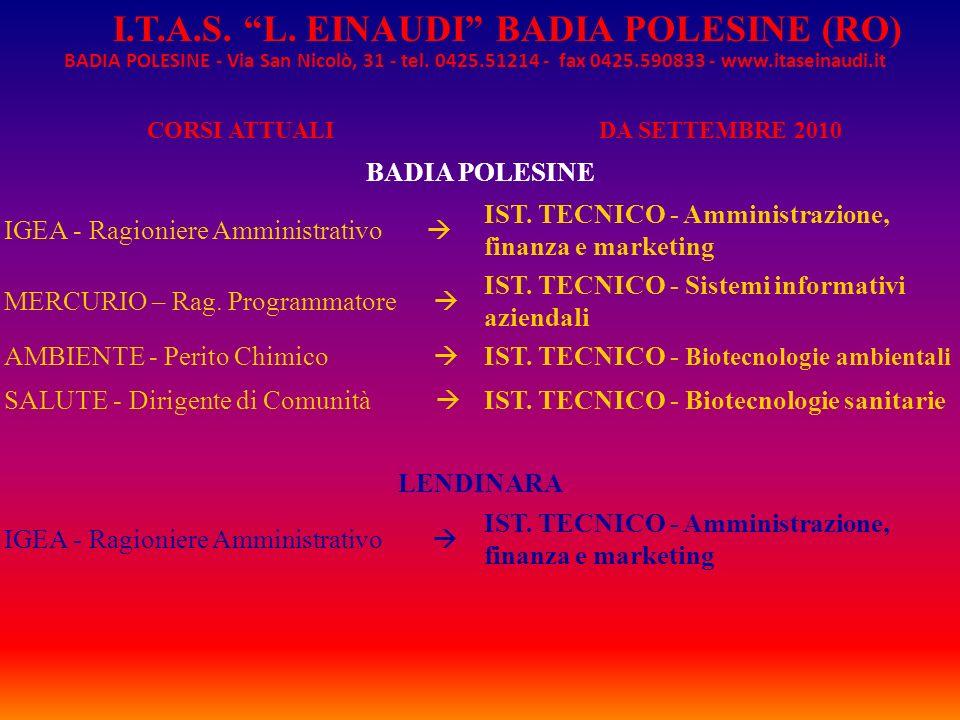 BADIA POLESINE - Via San Nicolò, 31 - tel. 0425.51214 - fax 0425.590833 - www.itaseinaudi.it I.T.A.S. L. EINAUDI BADIA POLESINE (RO) CORSI ATTUALIDA S
