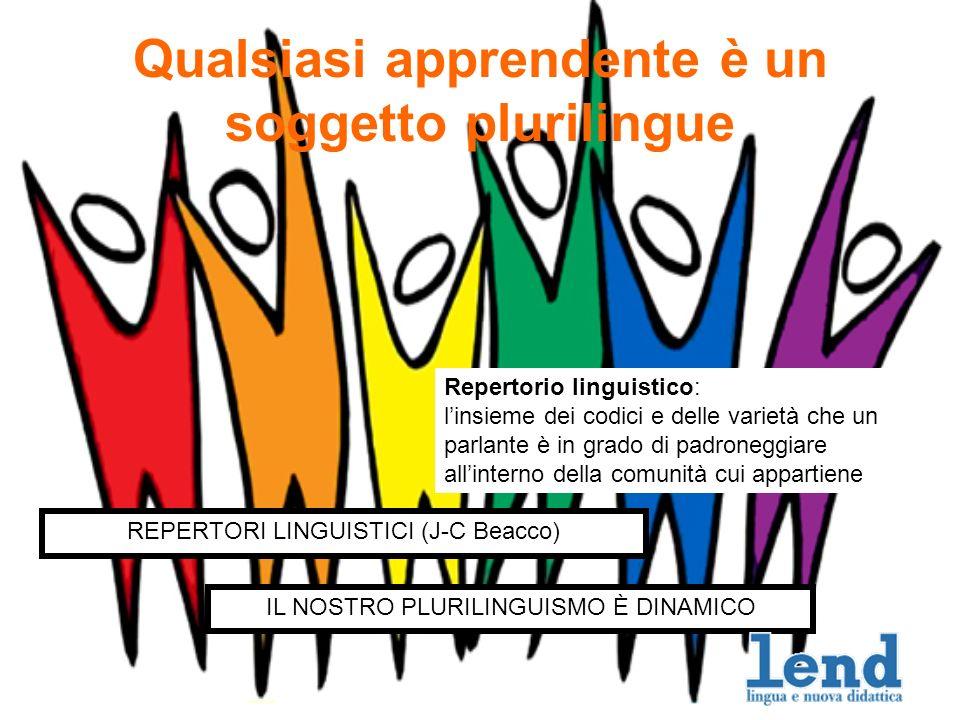 Qualsiasi apprendente è un soggetto plurilingue REPERTORI LINGUISTICI (J-C Beacco) IL NOSTRO PLURILINGUISMO È DINAMICO Repertorio linguistico: linsiem