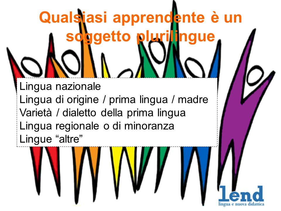 Qualsiasi apprendente è un soggetto plurilingue Lingua nazionale Lingua di origine / prima lingua / madre Varietà / dialetto della prima lingua Lingua regionale o di minoranza Lingue altre