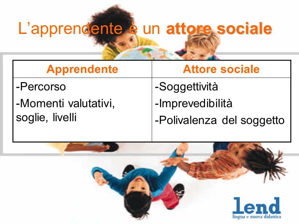 ApprendenteAttore sociale -Percorso -Momenti valutativi, soglie, livelli -Soggettività -Imprevedibilità -Polivalenza del soggetto