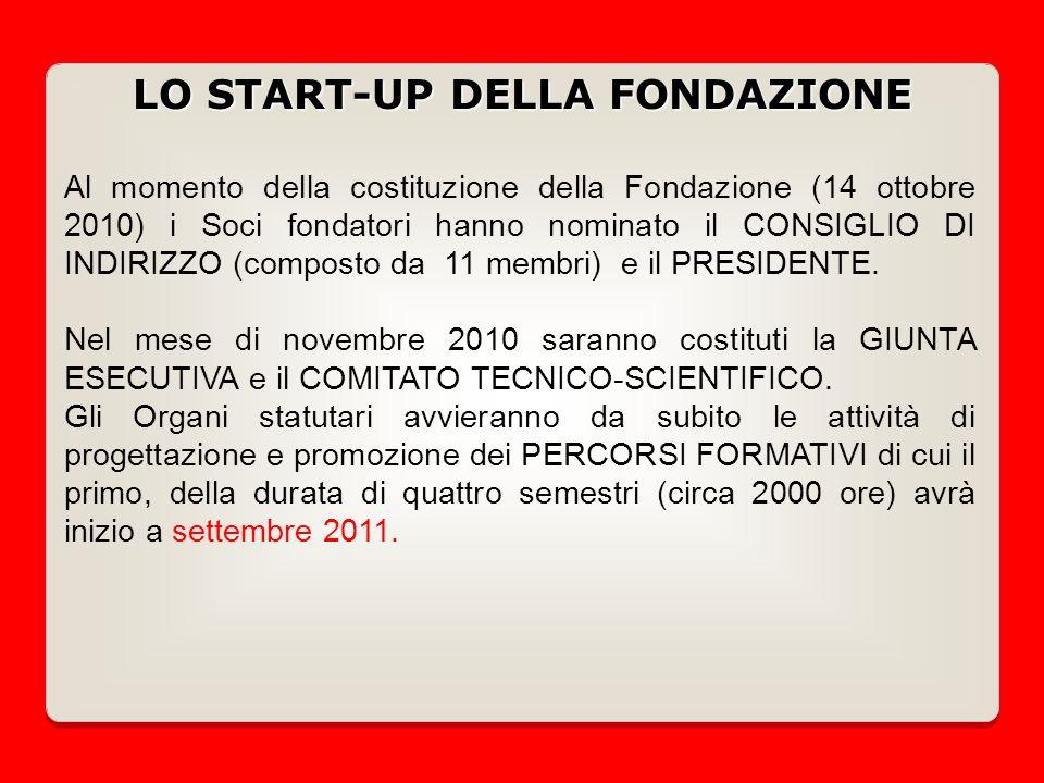 LO START-UP DELLA FONDAZIONE Al momento della costituzione della Fondazione (14 ottobre 2010) i Soci fondatori hanno nominato il CONSIGLIO DI INDIRIZZO (composto da 11 membri) e il PRESIDENTE.