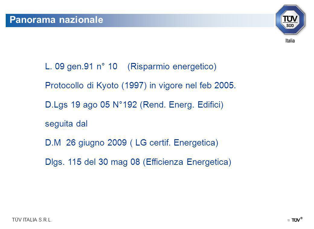 TÜV ITALIA S.R.L. 13 Panorama nazionale L. 09 gen.91 n° 10 (Risparmio energetico) Protocollo di Kyoto (1997) in vigore nel feb 2005. D.Lgs 19 ago 05 N