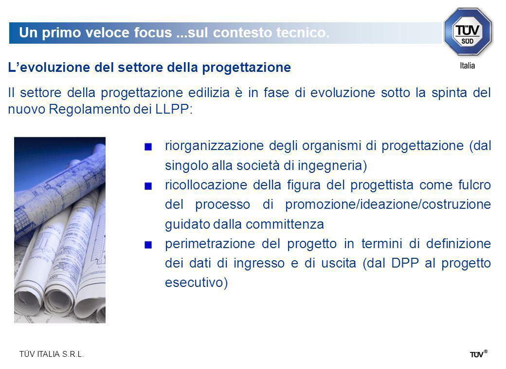 TÜV ITALIA S.R.L. Levoluzione del settore della progettazione Il settore della progettazione edilizia è in fase di evoluzione sotto la spinta del nuov