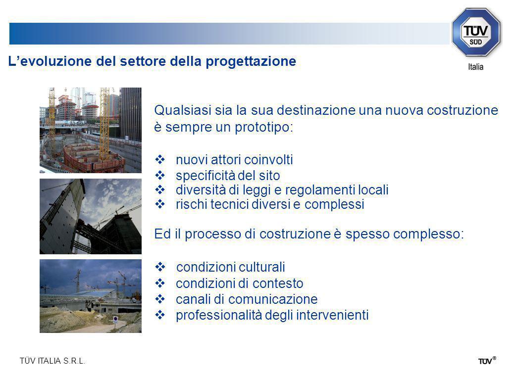 TÜV ITALIA S.R.L. Qualsiasi sia la sua destinazione una nuova costruzione è sempre un prototipo: nuovi attori coinvolti specificità del sito diversità