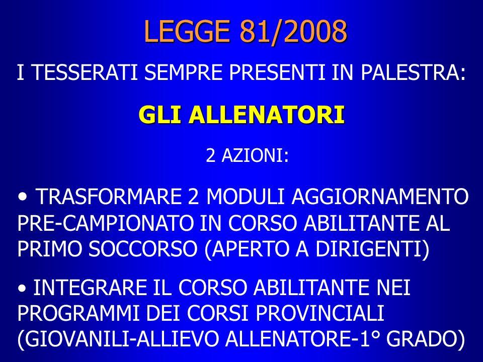 LEGGE 81/2008 I TESSERATI SEMPRE PRESENTI IN PALESTRA: GLI ALLENATORI 2 AZIONI: TRASFORMARE 2 MODULI AGGIORNAMENTO PRE-CAMPIONATO IN CORSO ABILITANTE AL PRIMO SOCCORSO (APERTO A DIRIGENTI) INTEGRARE IL CORSO ABILITANTE NEI PROGRAMMI DEI CORSI PROVINCIALI (GIOVANILI-ALLIEVO ALLENATORE-1° GRADO)