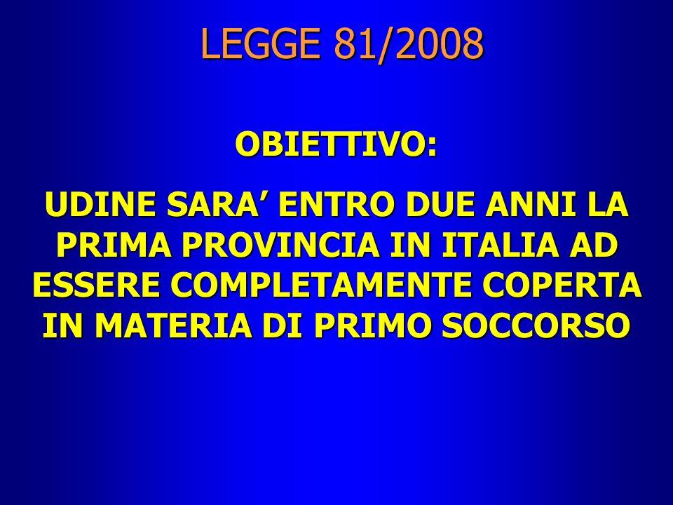 LEGGE 81/2008 OBIETTIVO: UDINE SARA ENTRO DUE ANNI LA PRIMA PROVINCIA IN ITALIA AD ESSERE COMPLETAMENTE COPERTA IN MATERIA DI PRIMO SOCCORSO
