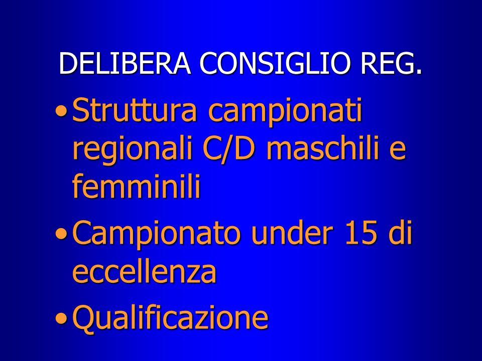 DELIBERA CONSIGLIO REG. Struttura campionati regionali C/D maschili e femminiliStruttura campionati regionali C/D maschili e femminili Campionato unde