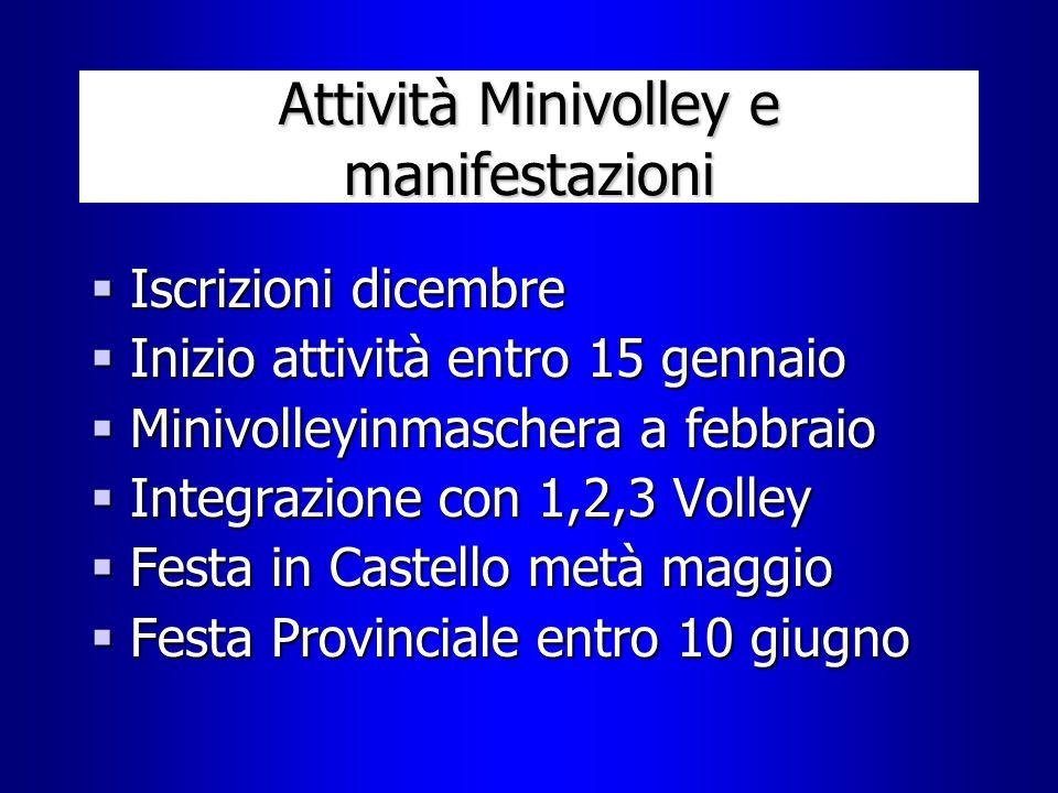 Attività Minivolley e manifestazioni Iscrizioni dicembre Iscrizioni dicembre Inizio attività entro 15 gennaio Inizio attività entro 15 gennaio Minivol