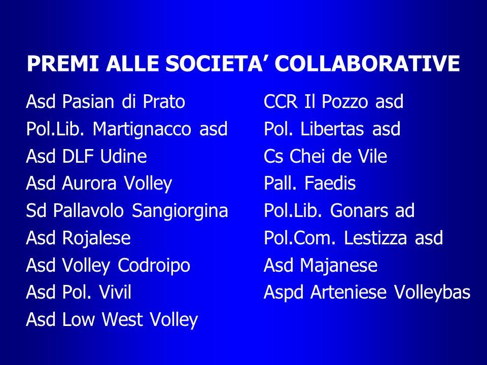 PREMI ALLE SOCIETA COLLABORATIVE Asd Pasian di Prato Pol.Lib.