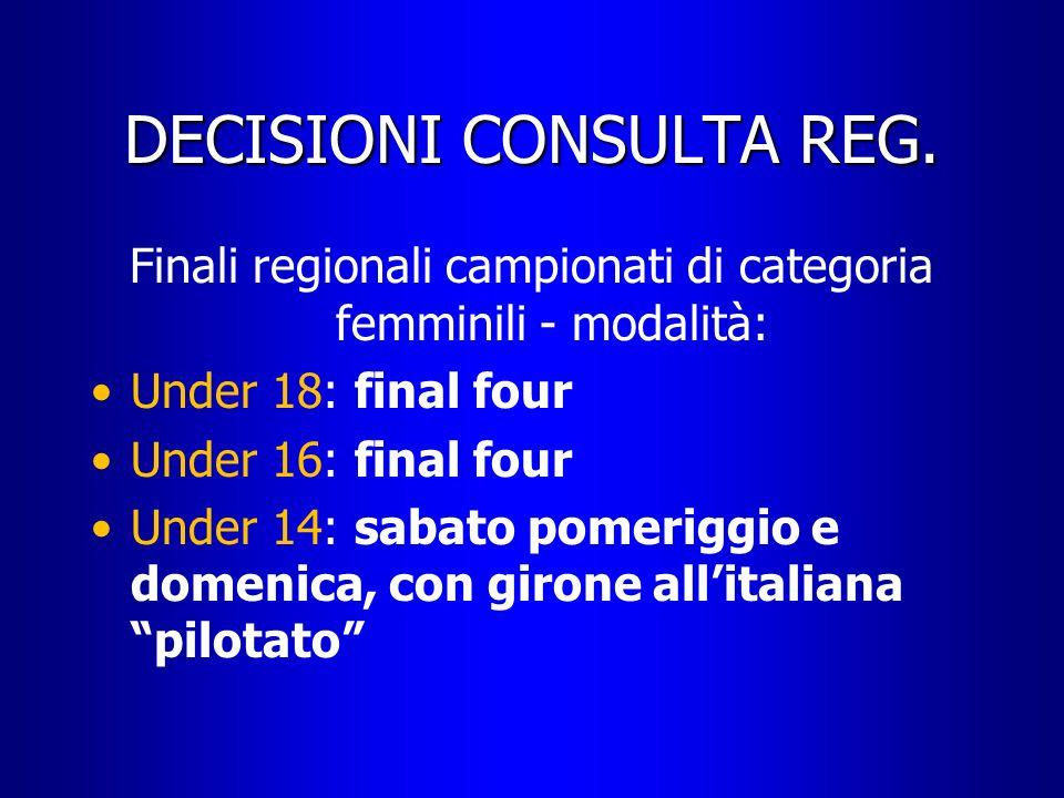 DECISIONI CONSULTA REG. Finali regionali campionati di categoria femminili - modalità: Under 18: final four Under 16: final four Under 14: sabato pome