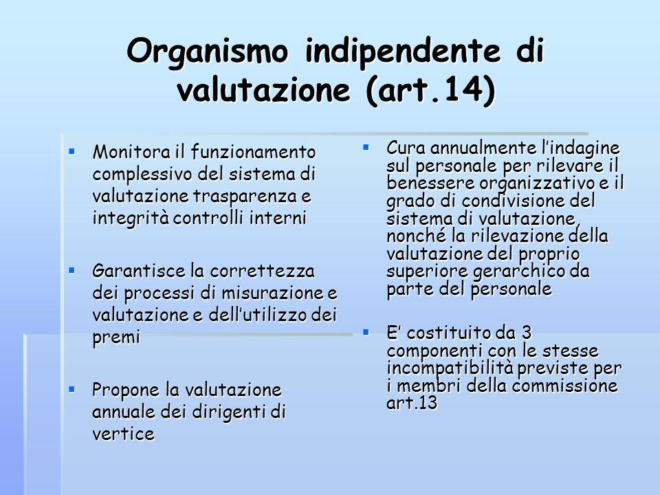 Organismo indipendente di valutazione (art.14) Monitora il funzionamento complessivo del sistema di valutazione trasparenza e integrità controlli inte