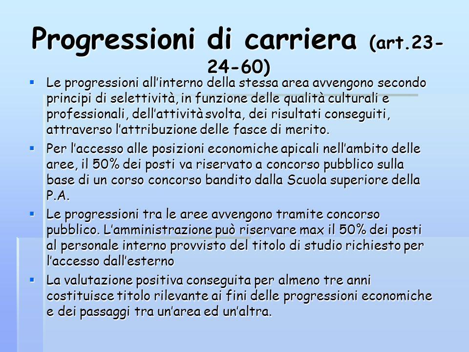 Progressioni di carriera (art.23- 24-60) Le progressioni allinterno della stessa area avvengono secondo principi di selettività, in funzione delle qua