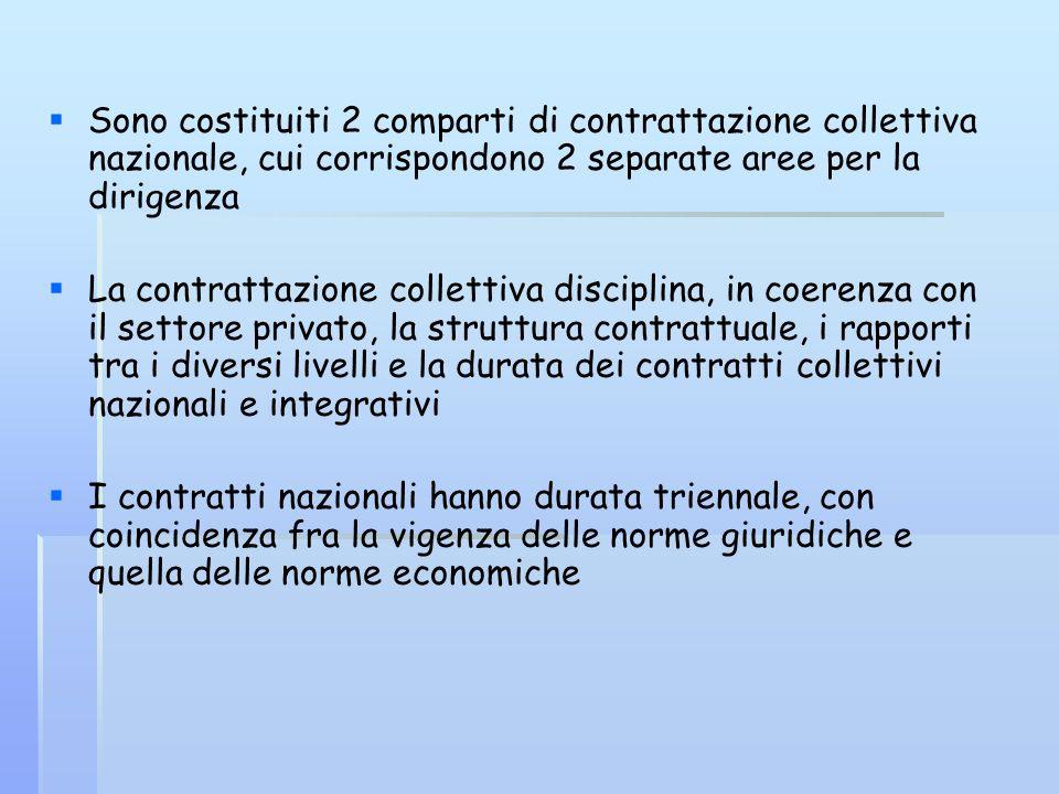 Sono costituiti 2 comparti di contrattazione collettiva nazionale, cui corrispondono 2 separate aree per la dirigenza La contrattazione collettiva dis