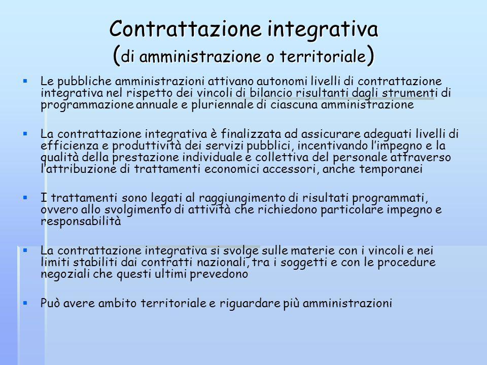 Contrattazione integrativa ( di amministrazione o territoriale ) Le pubbliche amministrazioni attivano autonomi livelli di contrattazione integrativa