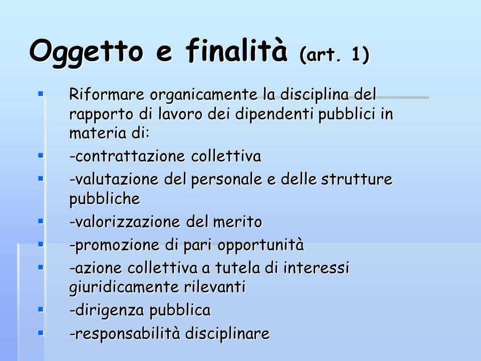 Oggetto e finalità (art. 1) Riformare organicamente la disciplina del rapporto di lavoro dei dipendenti pubblici in materia di: Riformare organicament