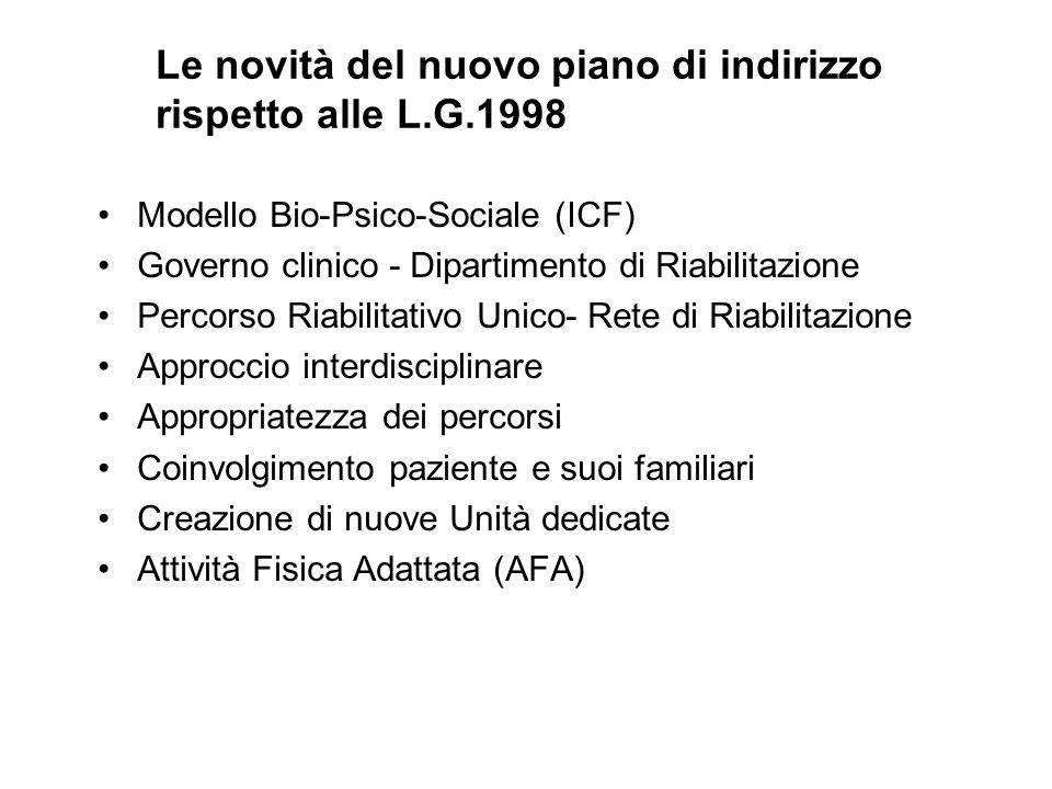 Le novità del nuovo piano di indirizzo rispetto alle L.G.1998 Modello Bio-Psico-Sociale (ICF) Governo clinico - Dipartimento di Riabilitazione Percors