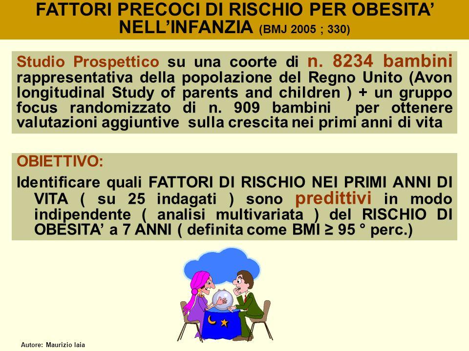 FATTORI PRECOCI DI RISCHIO PER OBESITA NELLINFANZIA (BMJ 2005 ; 330) OBIETTIVO: Identificare quali FATTORI DI RISCHIO NEI PRIMI ANNI DI VITA ( su 25 i
