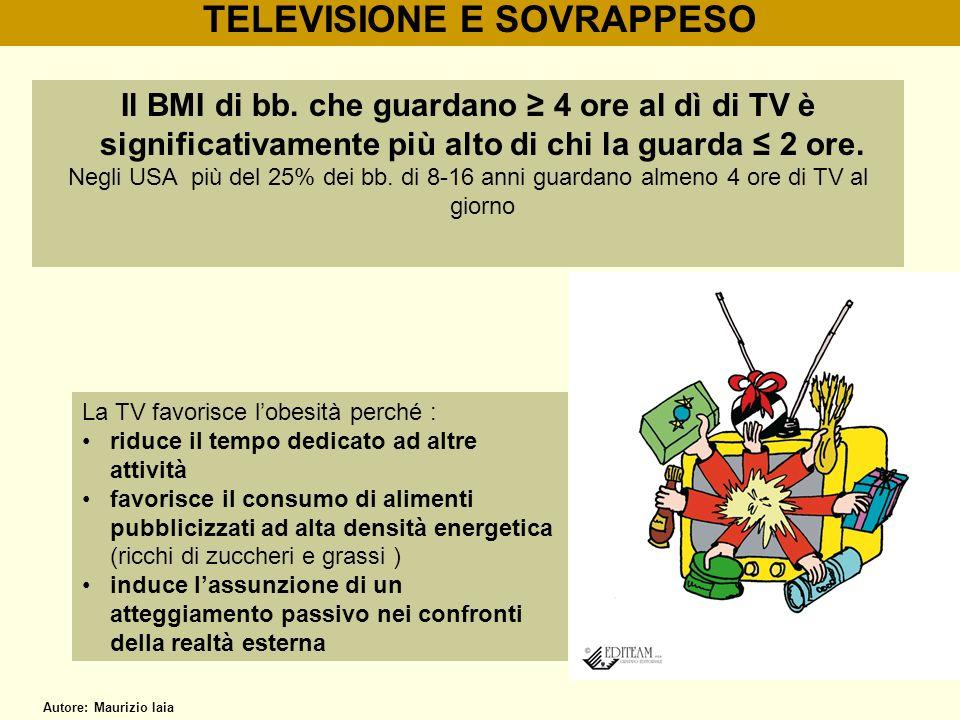 TELEVISIONE E SOVRAPPESO Il BMI di bb. che guardano 4 ore al dì di TV è significativamente più alto di chi la guarda 2 ore. Negli USA più del 25% dei