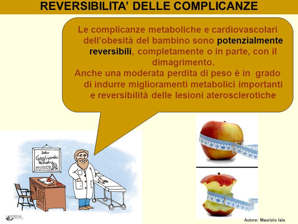 REVERSIBILITA DELLE COMPLICANZE Le complicanze metaboliche e cardiovascolari dellobesità del bambino sono potenzialmente reversibili, completamente o
