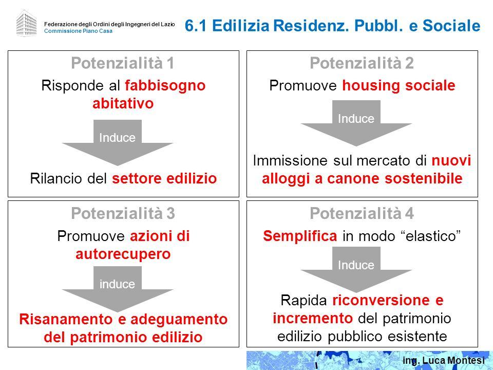 Azioni correttive (2) P5.2.1: Gli articoli sui programmi integrati non prevedono incentivi per la qualità urbanistica e architettonica S5.2.1: Si dovrebbero introdurre incentivi per agevolare interventi frutto di bandi di concorso assistiti dagli Ordini Professionali P5.2.2: La normativa riguardante i programmi integrati è frammentaria e priva di un regolamento di attuazione S5.2.2: Si auspica che tutti i provvedimenti normativi siano convogliati in un testo unico dotato di un proprio regolamento di attuazione 5.2.