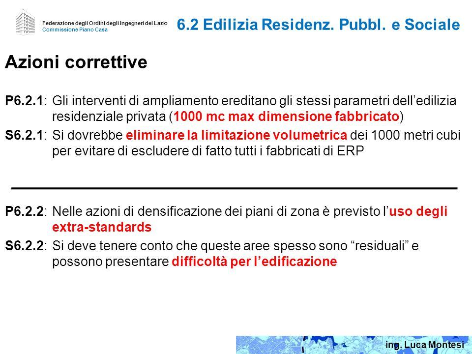 Potenzialità 3 Promuove azioni di autorecupero Risanamento e adeguamento del patrimonio edilizio 6.1 Edilizia Residenz.