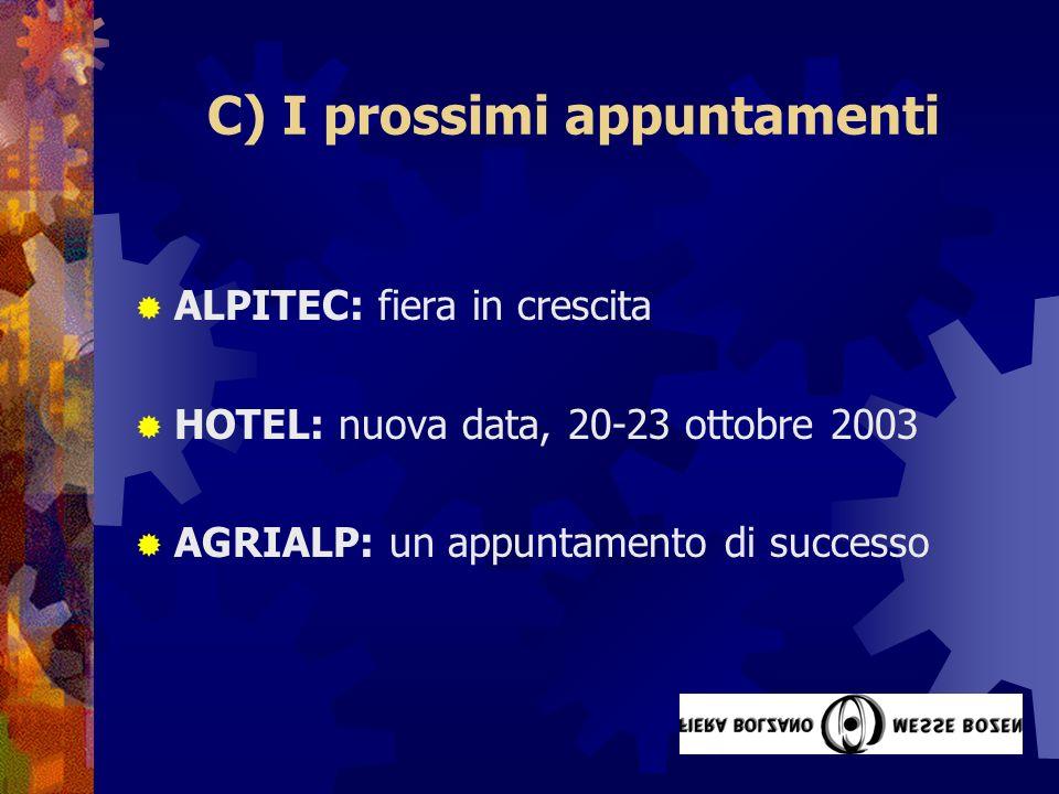 C) I prossimi appuntamenti ALPITEC: fiera in crescita HOTEL: nuova data, 20-23 ottobre 2003 AGRIALP: un appuntamento di successo