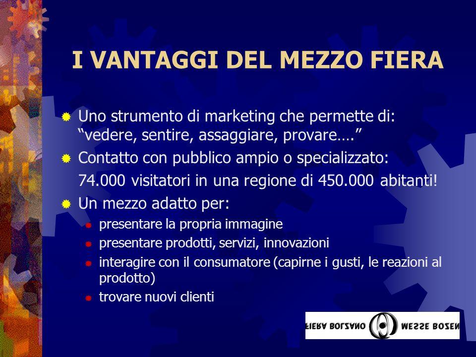 I VANTAGGI DEL MEZZO FIERA Uno strumento di marketing che permette di: vedere, sentire, assaggiare, provare….