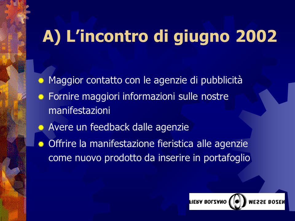 A) Lincontro di giugno 2002 Maggior contatto con le agenzie di pubblicità Fornire maggiori informazioni sulle nostre manifestazioni Avere un feedback dalle agenzie Offrire la manifestazione fieristica alle agenzie come nuovo prodotto da inserire in portafoglio