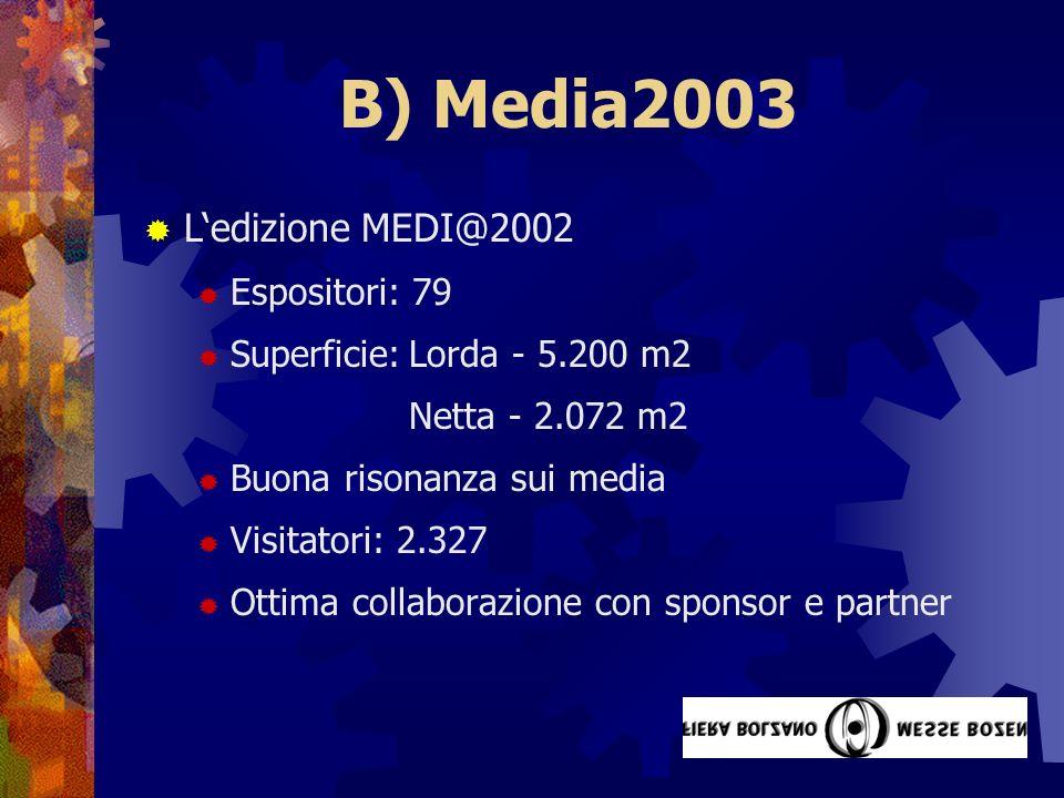 B) Media2003 Ledizione MEDI@2002 Espositori: 79 Superficie:Lorda - 5.200 m2 Netta - 2.072 m2 Buona risonanza sui media Visitatori: 2.327 Ottima collaborazione con sponsor e partner