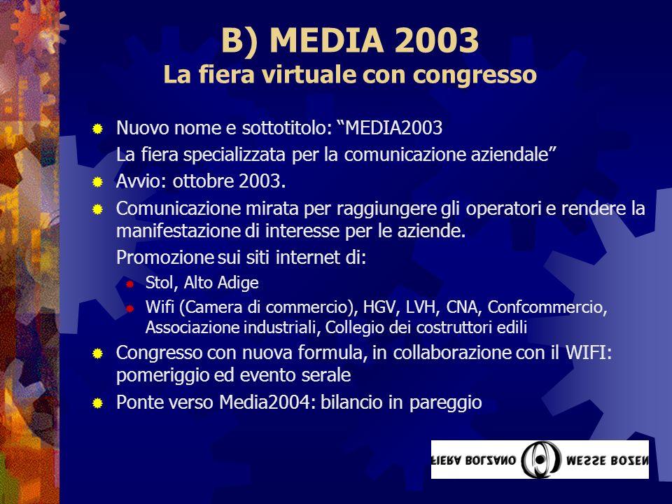B) MEDIA 2003 La fiera virtuale con congresso Nuovo nome e sottotitolo: MEDIA2003 La fiera specializzata per la comunicazione aziendale Avvio: ottobre 2003.