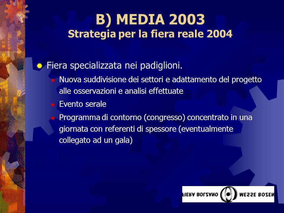 B) MEDIA 2003 Strategia per la fiera reale 2004 Fiera specializzata nei padiglioni.