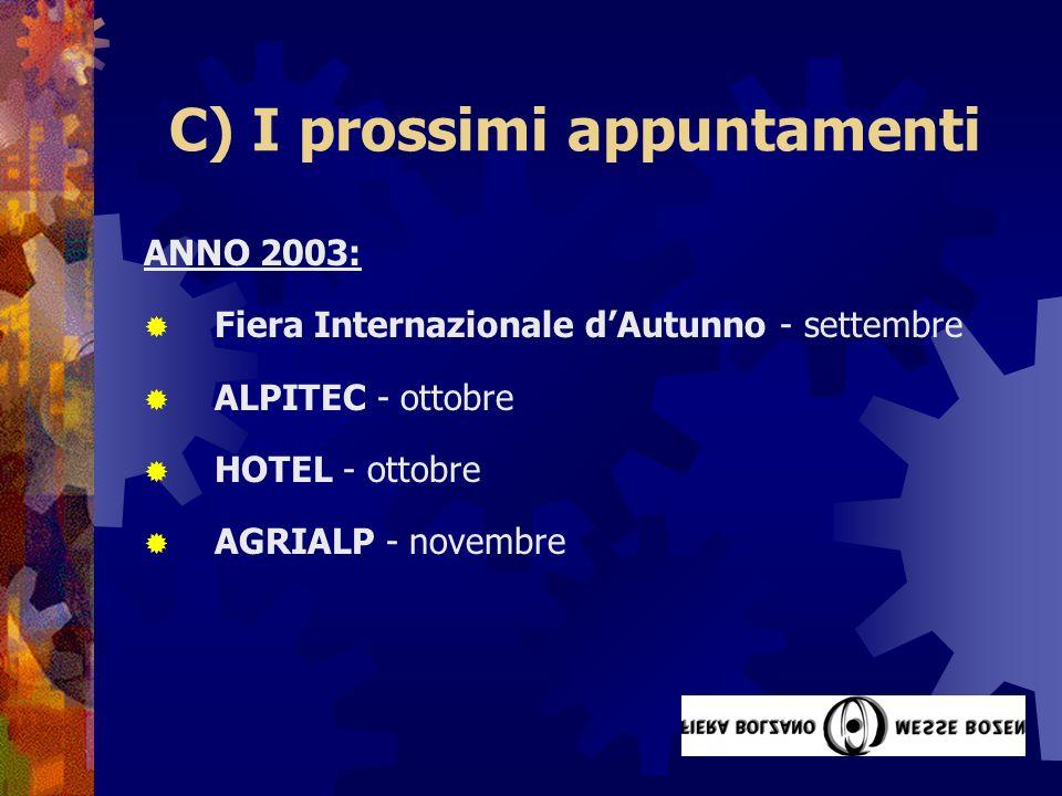 C) I prossimi appuntamenti ANNO 2003: Fiera Internazionale dAutunno - settembre ALPITEC - ottobre HOTEL - ottobre AGRIALP - novembre