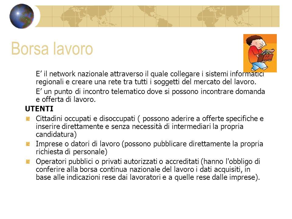 Borsa lavoro E il network nazionale attraverso il quale collegare i sistemi informatici regionali e creare una rete tra tutti i soggetti del mercato d