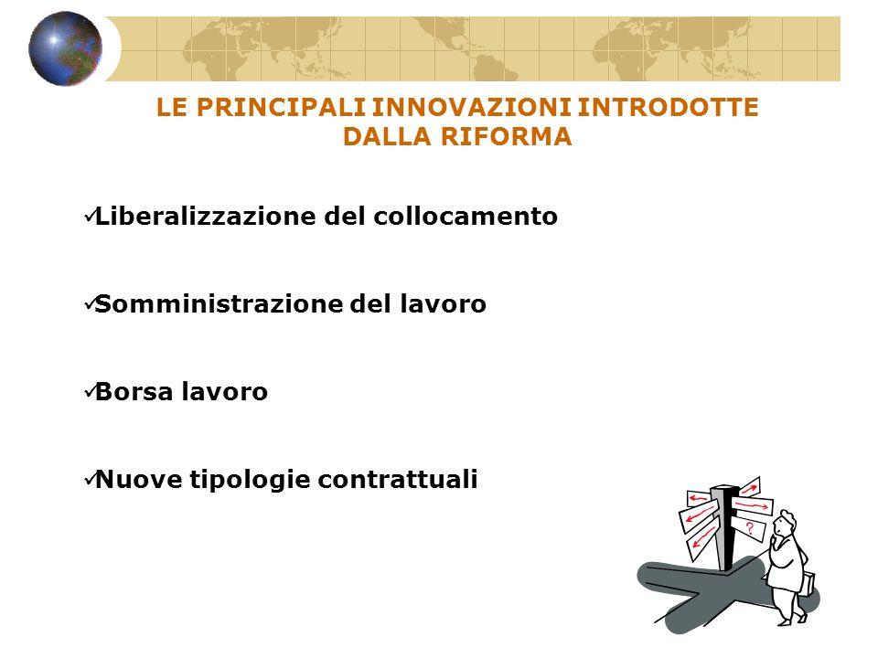 LE PRINCIPALI INNOVAZIONI INTRODOTTE DALLA RIFORMA Liberalizzazione del collocamento Somministrazione del lavoro Borsa lavoro Nuove tipologie contratt