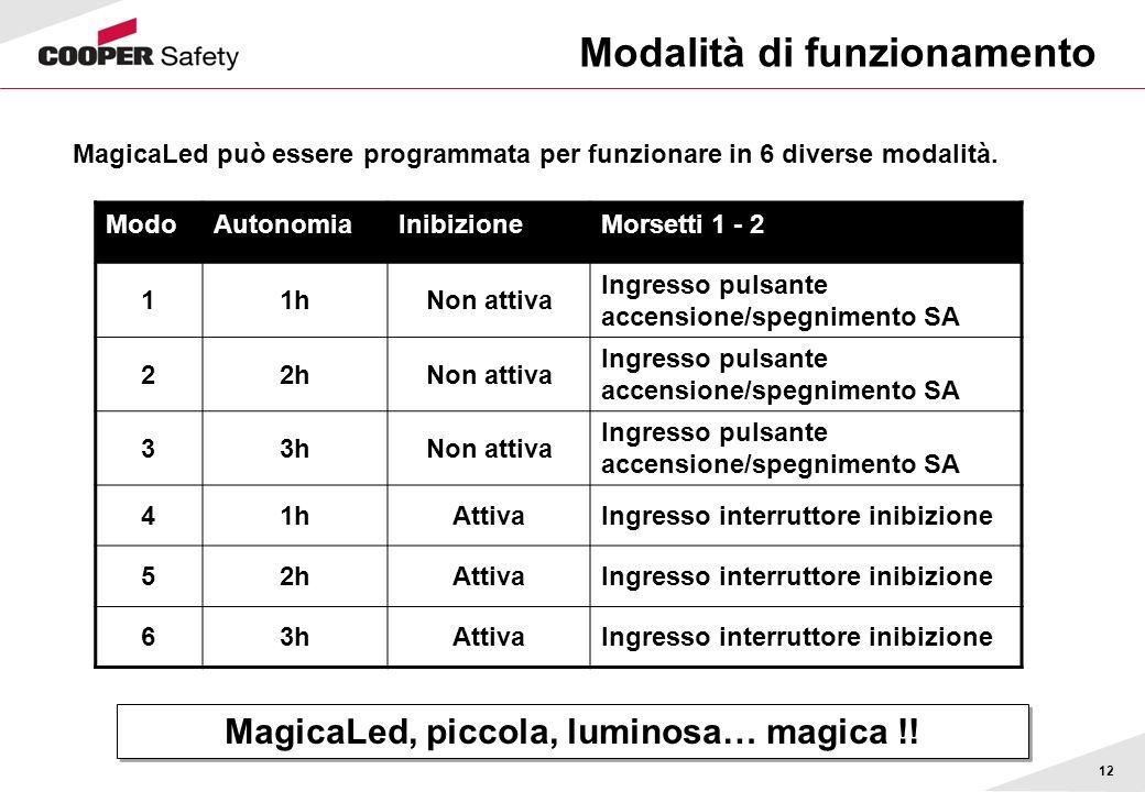 12 Modalità di funzionamento MagicaLed può essere programmata per funzionare in 6 diverse modalità. MagicaLed, piccola, luminosa… magica !! ModoAutono