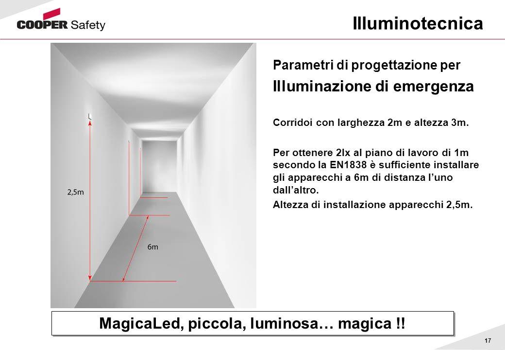 17 Illuminotecnica Parametri di progettazione per Illuminazione di emergenza Corridoi con larghezza 2m e altezza 3m. Per ottenere 2lx al piano di lavo