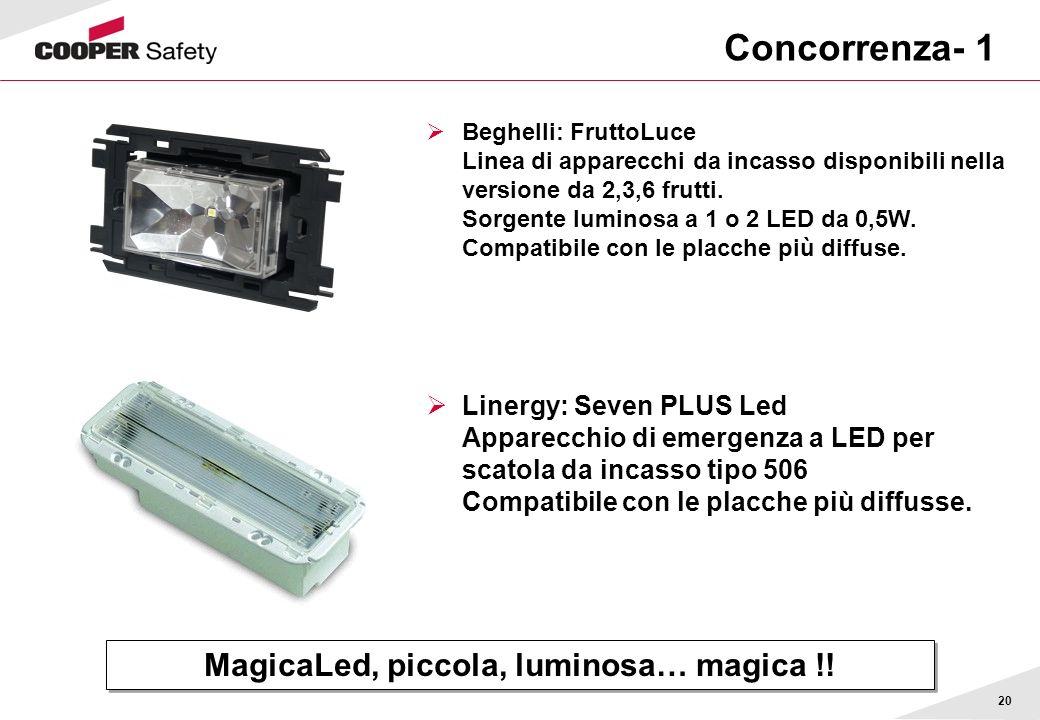 20 Concorrenza- 1 Linergy: Seven PLUS Led Apparecchio di emergenza a LED per scatola da incasso tipo 506 Compatibile con le placche più diffusse. Magi