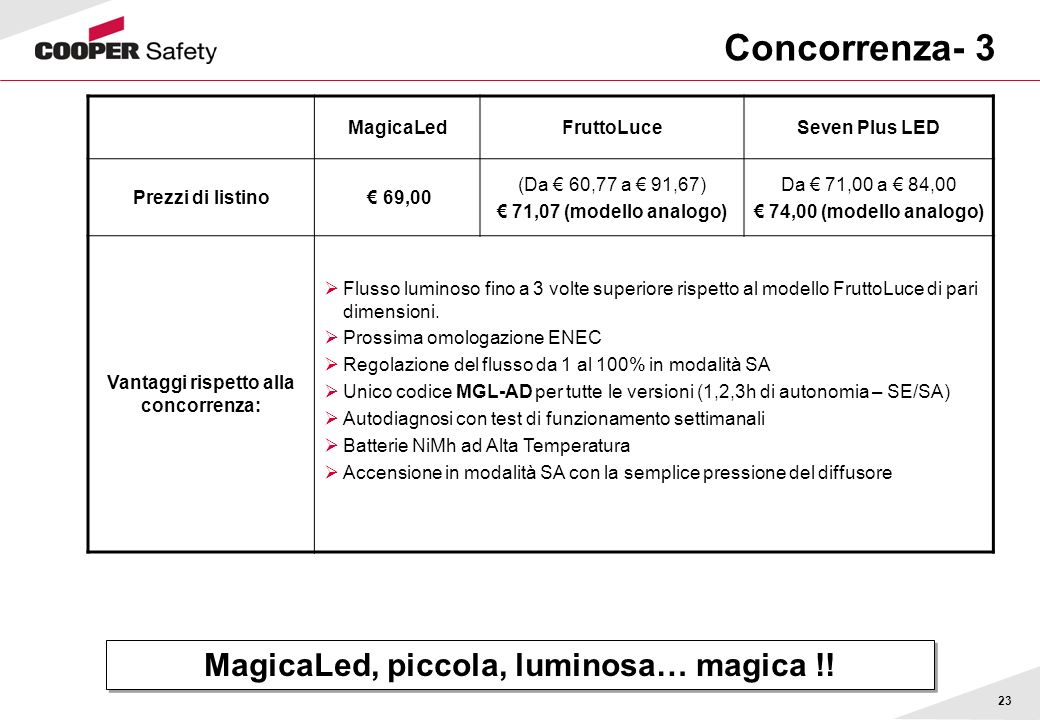 23 Concorrenza- 3 MagicaLed, piccola, luminosa… magica !.