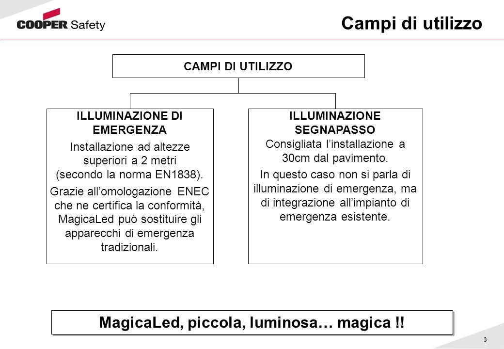 3 Campi di utilizzo CAMPI DI UTILIZZO MagicaLed, piccola, luminosa… magica !! ILLUMINAZIONE DI EMERGENZA Installazione ad altezze superiori a 2 metri