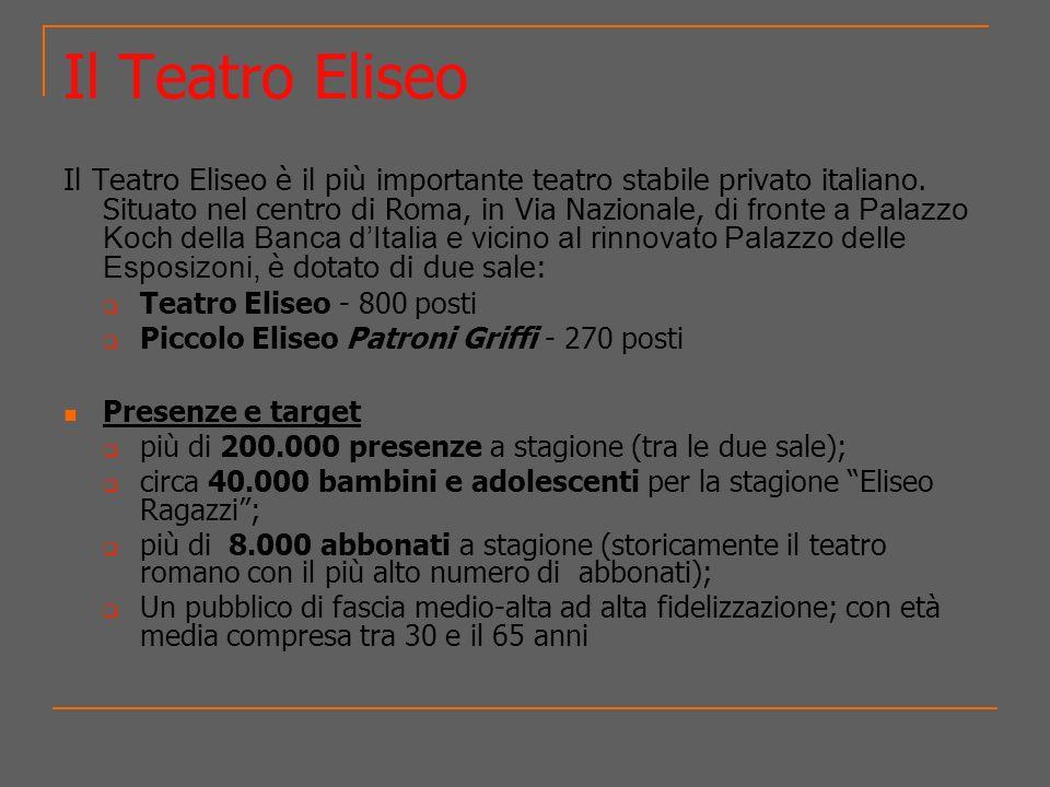 Il Teatro Eliseo Il Teatro Eliseo è il più importante teatro stabile privato italiano. Situato nel centro di Roma, in Via Nazionale, di fronte a Palaz