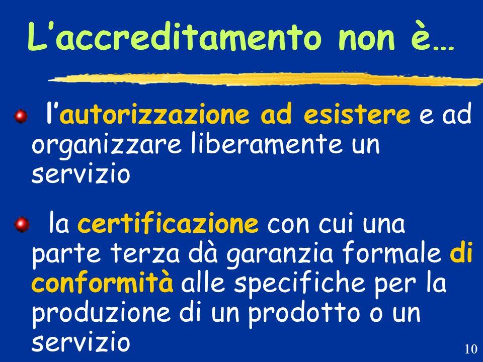 Laccreditamento non è… lautorizzazione ad esistere e ad organizzare liberamente un servizio la certificazione con cui una parte terza dà garanzia formale di conformità alle specifiche per la produzione di un prodotto o un servizio 10