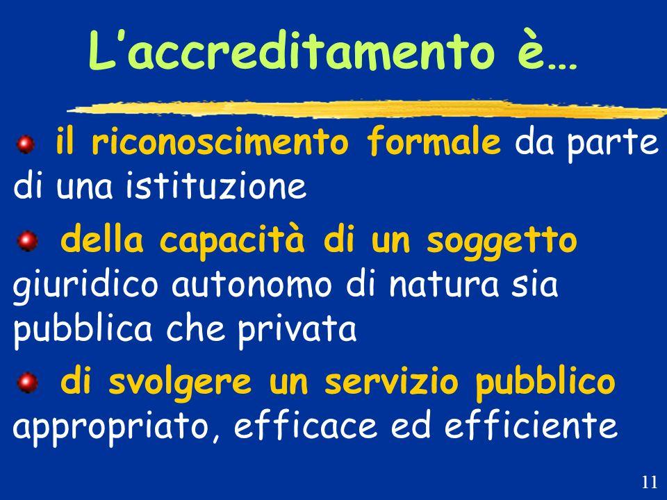 Laccreditamento è… il riconoscimento formale da parte di una istituzione della capacità di un soggetto giuridico autonomo di natura sia pubblica che privata di svolgere un servizio pubblico appropriato, efficace ed efficiente 11